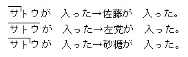 學習日文-舉例
