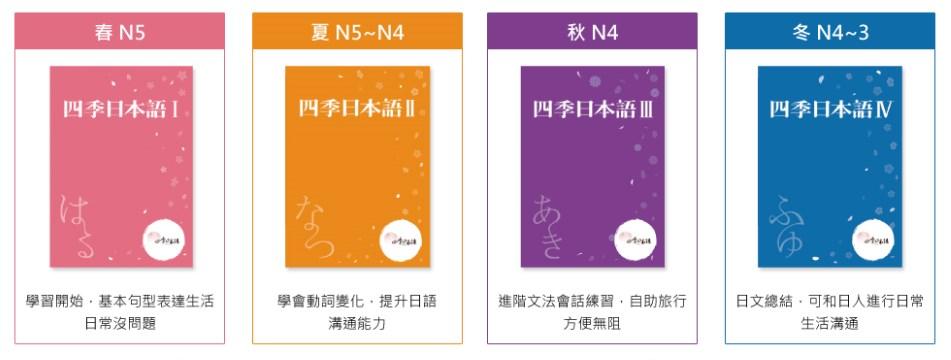四季日本語教材
