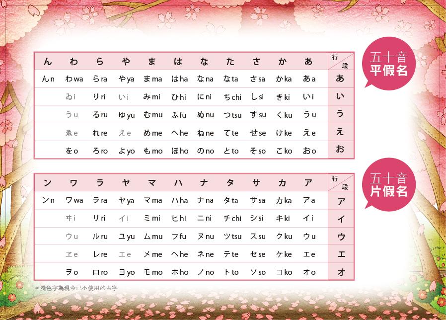 四季日本語-平假名與片假名